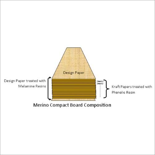 High Pressure Laminate Compact