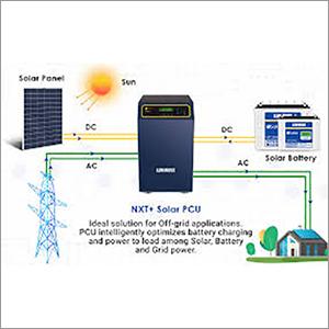 High Capacity Solar UPS