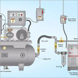 Complete Compressed Air System