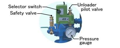 GK 55D Air Compressor