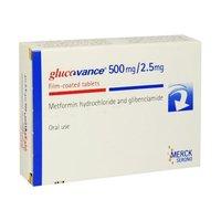 Glucovance 500 2,5 Mg Tab