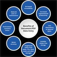 Document And Pdf Service Benefits