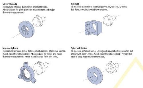 BAKER GAUGES Special Internal Micrometer - Special Applications