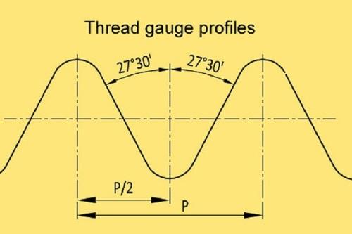 BAKER GAUGES Thread Gauge Profile