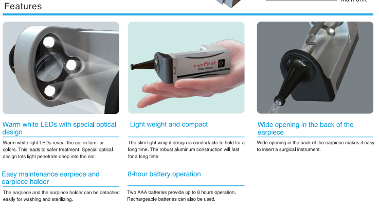Led Operating Otoscope