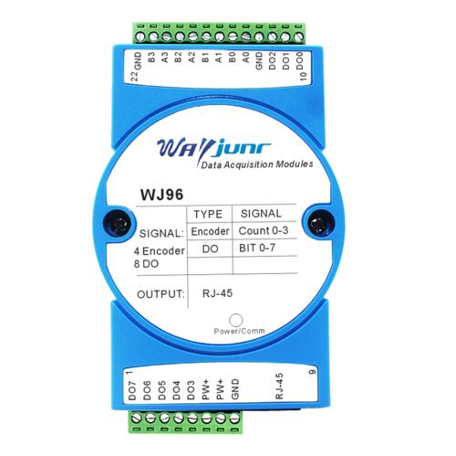 4-way encoder pulse counter, 8-way DO module
