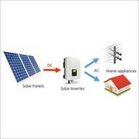 On-Grid Solar Roof Top Systems
