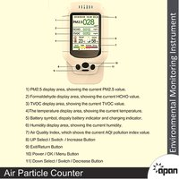 Air Particle Counter