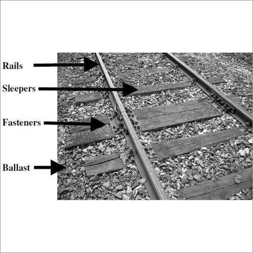 Railway Track Fittings