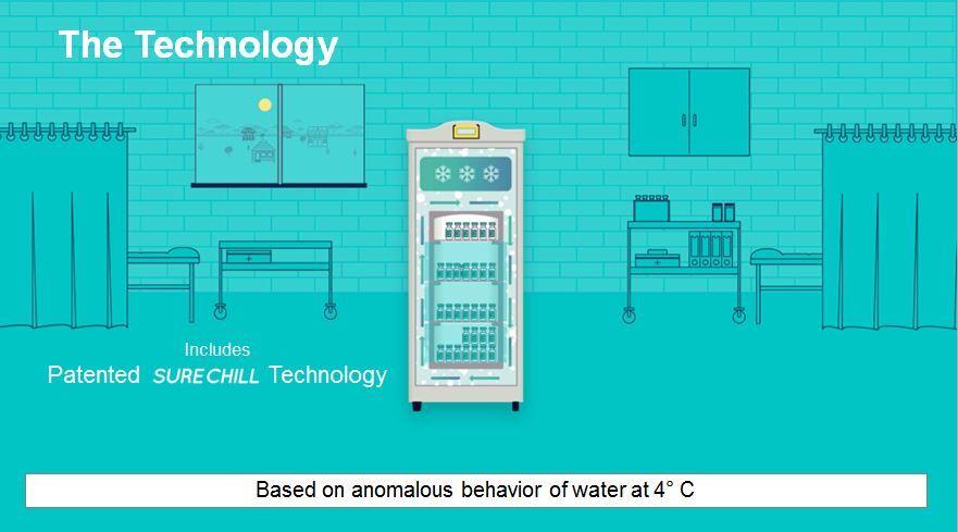 99 Ltr Medical Ice Lined Refrigerator