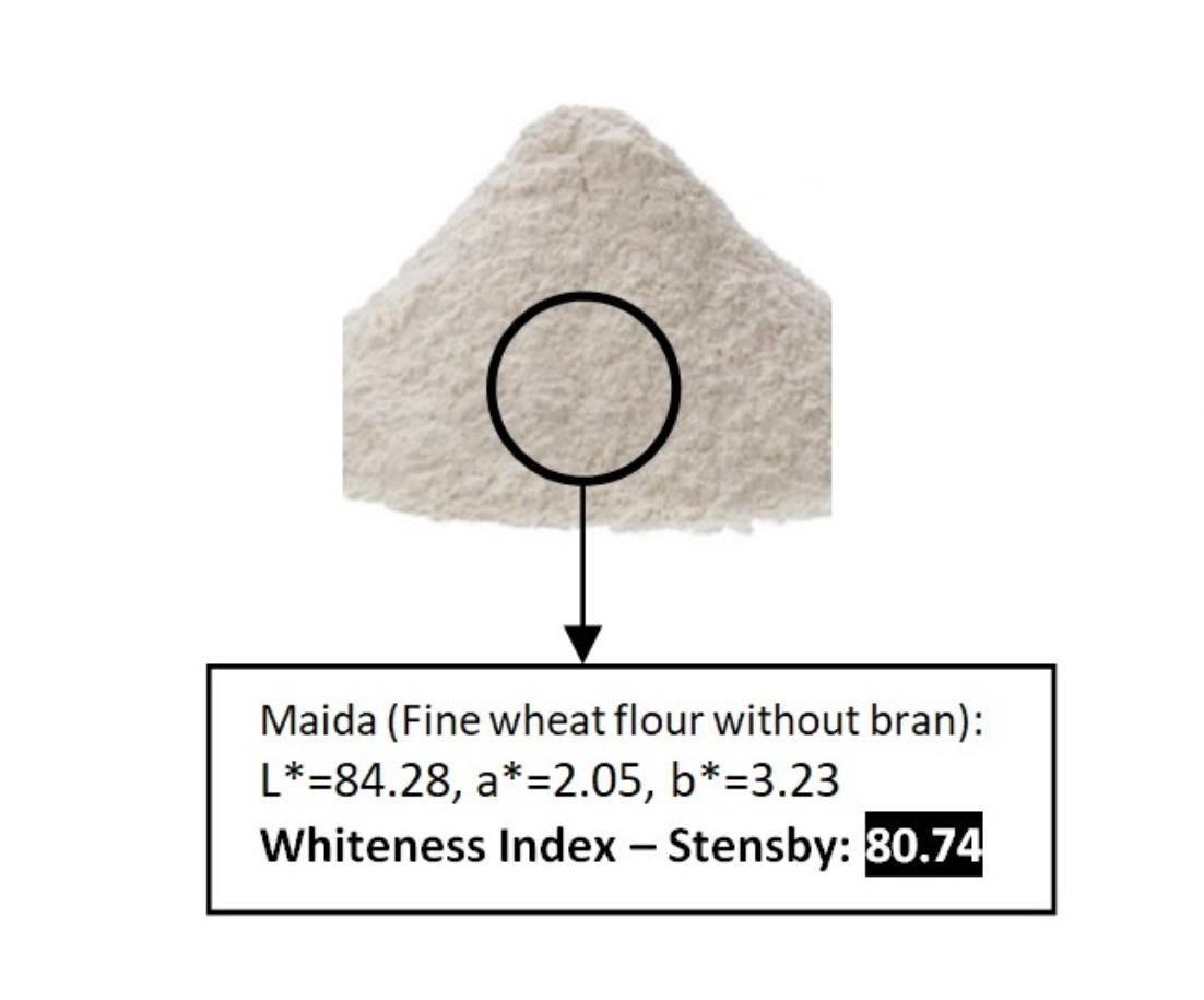 Digital Whiteness Meter