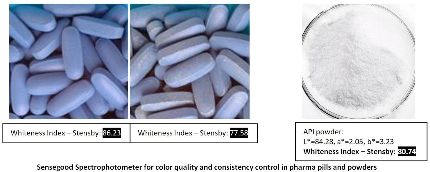 Whiteness Tester