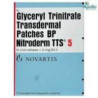 GTN Transdermal Patch