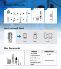 Antigen Test Kit