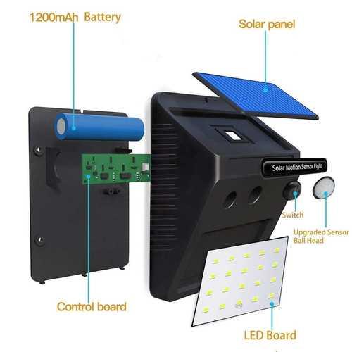 Solar Wireless Security Motion Sensor Night Light