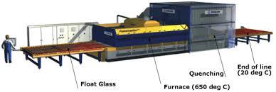 TOUGHENED GLASS MACHINE
