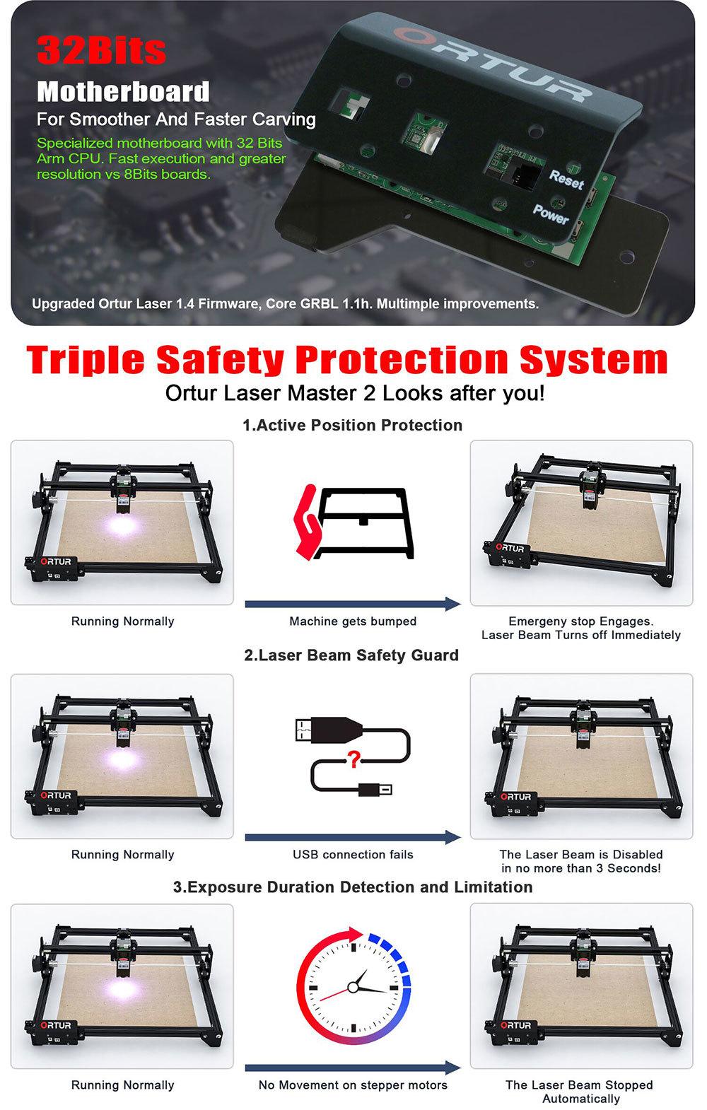 Ortur Laser Master 2