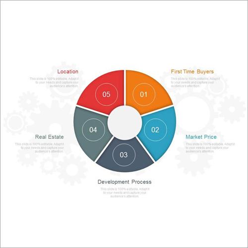 Real Estate Business Development Services