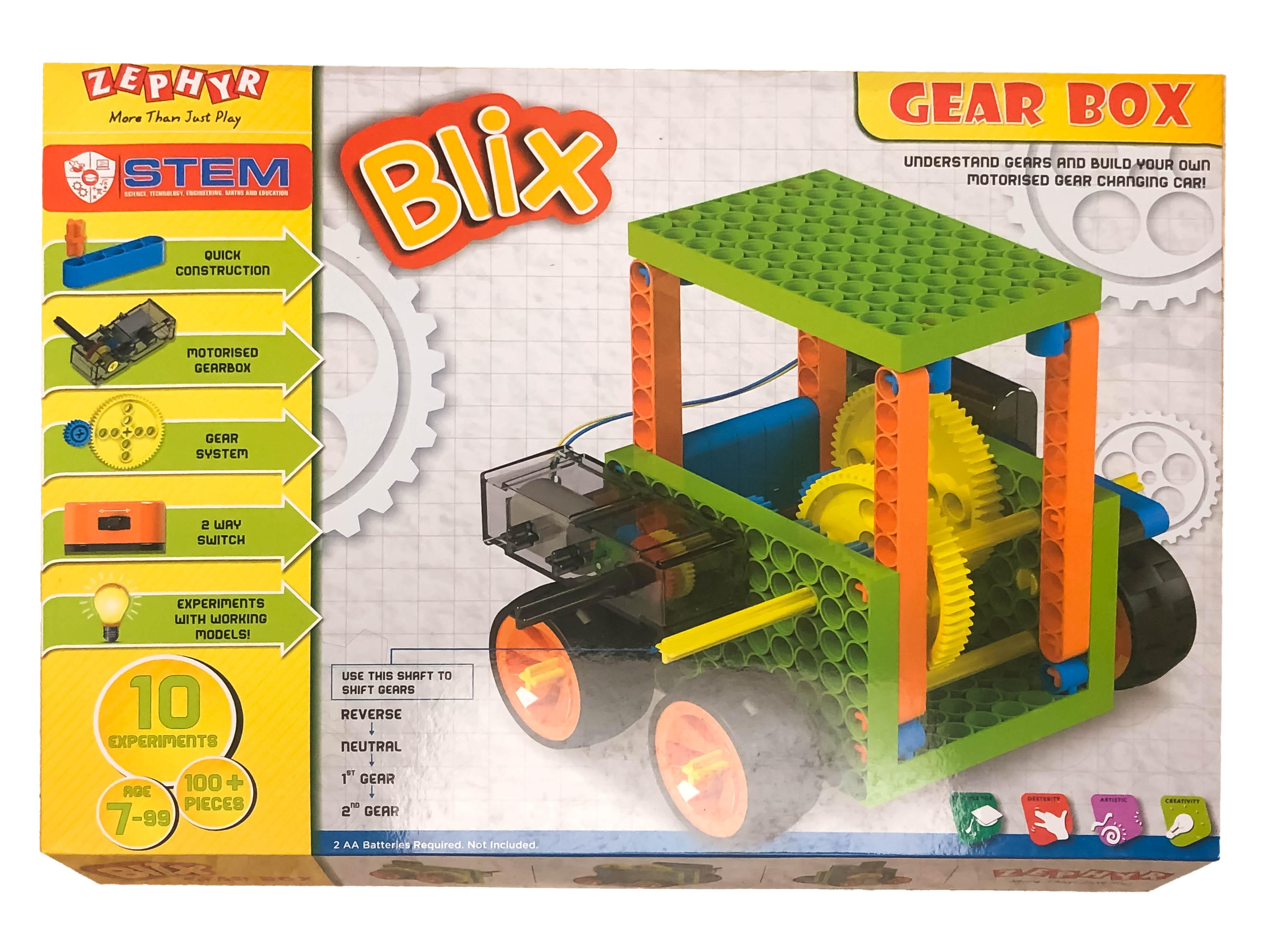 Blix Gear Box