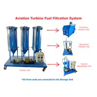 Industrial oil filtration Solutions