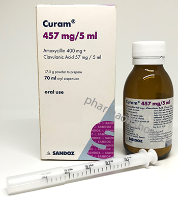 Amoxicillin and Clavulanic Acid For Oral Suspension