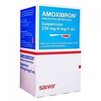 Amoxicillin  and Bromhexine for oral suspension