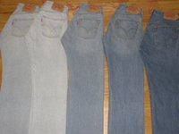 Denim Textile Bleaching System by Aeolus