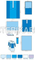 Open Heart Drape Kit