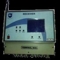Wireless Gas detector