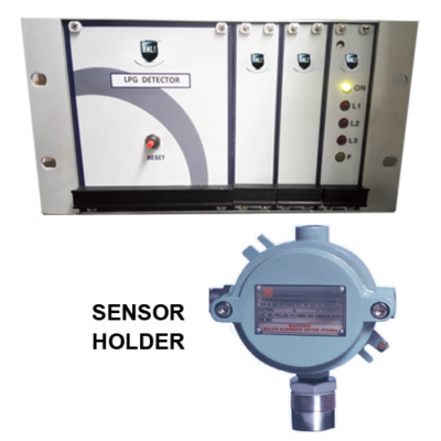 Multi Gas Detection System