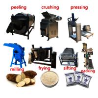 gGarri processing machinery garri production line cassava garri making machine
