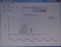Software for Sensor Measurements and Analysis