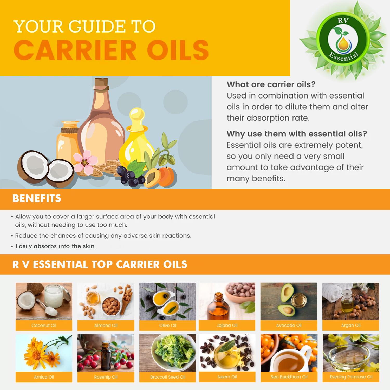Yellow Marigold Oil