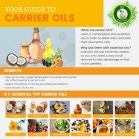 Cod Liver Fish Oil