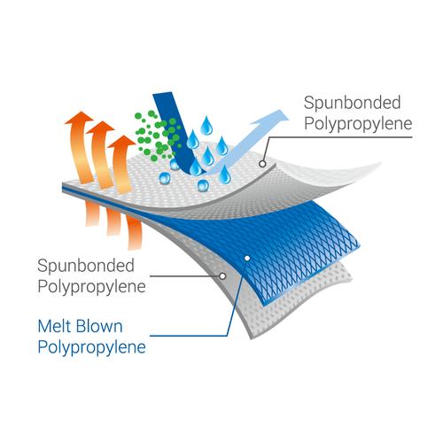 Hydrophobic Non Woven Fabric