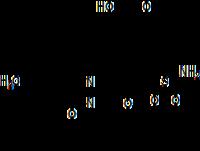 Nitrosoamine / Genotoxic standards