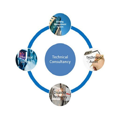Technical Consultancy Service