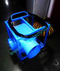 Portable Blowers