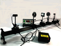 POLARIZATION OF LIGHT BY REFLECTION AND DETERMINE THE POLARIZING ANGLE FOR AIR-GLASS INTERFACE