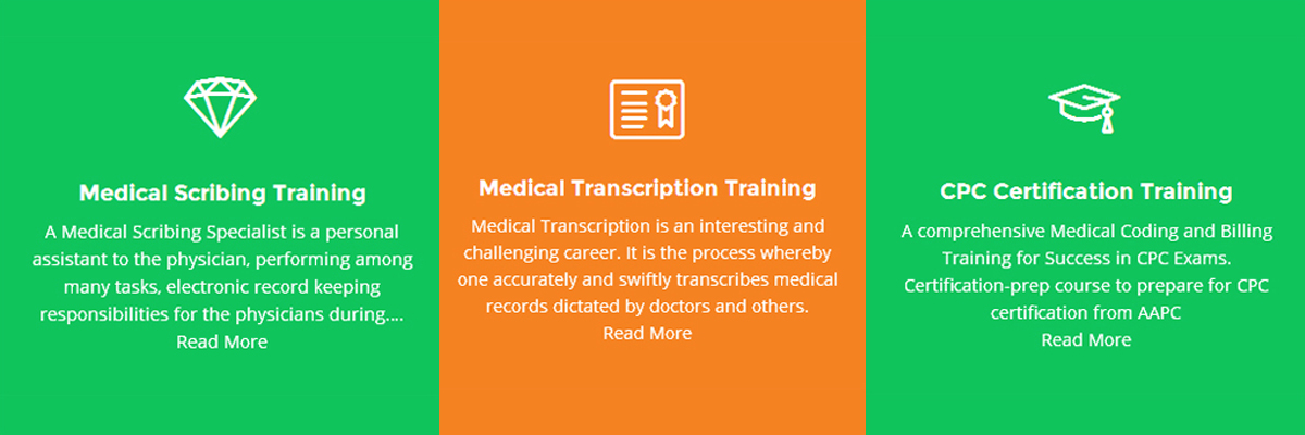 Medical Coding Services In Keralamedical Coding Outsourcing Service