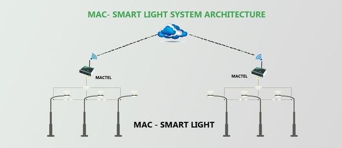 MAC-SMART LIGHT