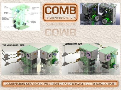 COMB : COMBINATION GEARBOX UNITS