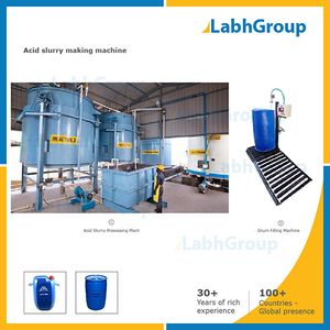 Chemical, Plastic, Paper & Other Machines