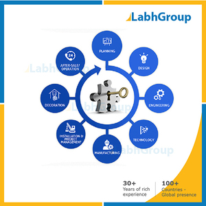 Industry 4-0 & Consultancy Services